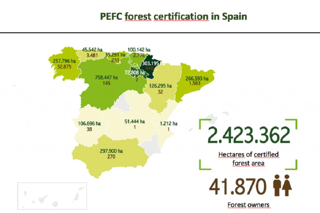 Photo: PEFC Spain
